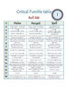 Critical Fumble Table
