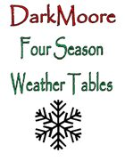 DarkMoore 4 Season Weather Table