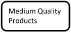 Medium Quality Products