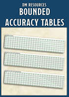 Bounded Accuracy Tables
