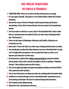"""THE TWELVE TRADITIONS OF CIRCLE & TRIANGLE """"Window Shade"""" Poster"""