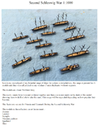 Second Schleswig War Navies