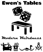 Ewen's Tables: Modern Weirdness