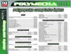Polymecha Complete Index (D20 Future)