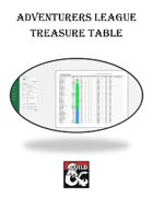 Deprecated: Adventurers League Treasure Table