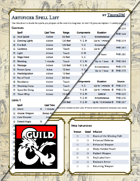 Artificer Spell And Infusion List Dungeon Masters Guild Dungeon Masters Guild What are the best artificer feats? artificer spell and infusion list dungeon masters guild dungeon masters guild