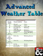 Advanced Weather Table