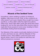 Wizards of the Sentient Tome