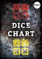 Sector Commander: Dice Chart