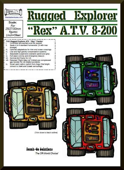 Rugged Explorer ATV Inked Adventures