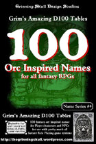 100 Orc Inspired Names for all fantasy RPGs