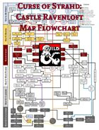 Curse of Strahd: Castle Ravenloft Map Flowchart